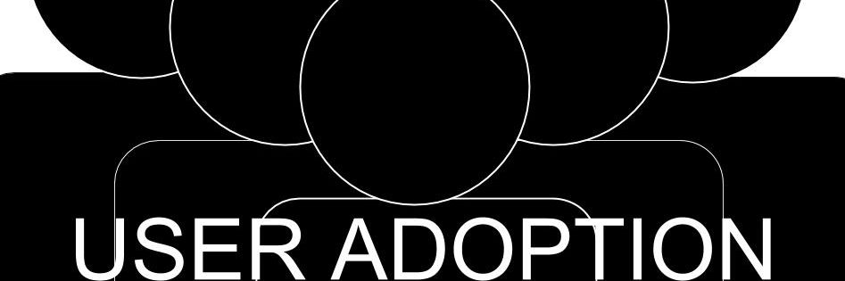 User Adoption Podcast
